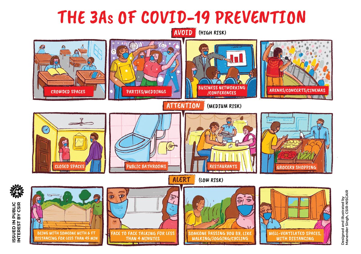 Start the week, reminding yourself of the 3As of #COVID19 prevention. Alert when you are meeting people outside your family. Attention in closed and common spaces. Avoid crowds. #BESMARTBESAFE