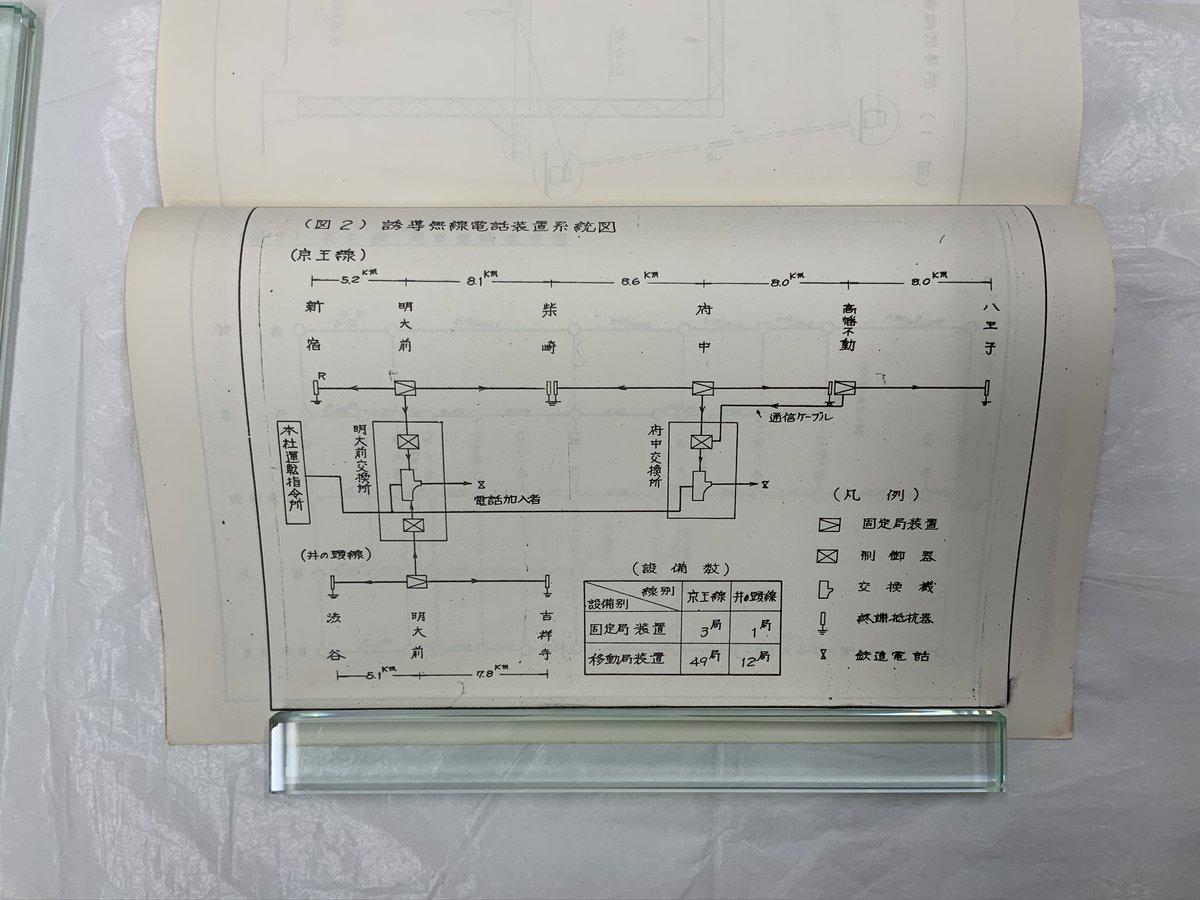 test ツイッターメディア - ただいま開催中の企画展から一点資料をご紹介。こちらは京王帝都電鉄(京王電鉄)の誘導無線電話装置についての資料です。京王が誘導無線を導入したのは敗戦直後の東急が実験を開始したことが発端だった、など同社の誘導無線についての経緯や詳細がうかがえます。 https://t.co/Cd0tN89N4m