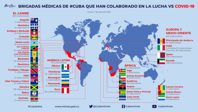 Prestigio medicina #cubana no podrá ser empañado por ninguna campaña orquestada desde el gobierno #USA. Nuevo logro: oficina regulatoria medicamentos #India aprobó fármaco #cubano Itolizumab en emergencias respiratorias #Covid_19 @MINSAPCuba @BioCubaFarma @MINCEX_CUBA @pro_cuba