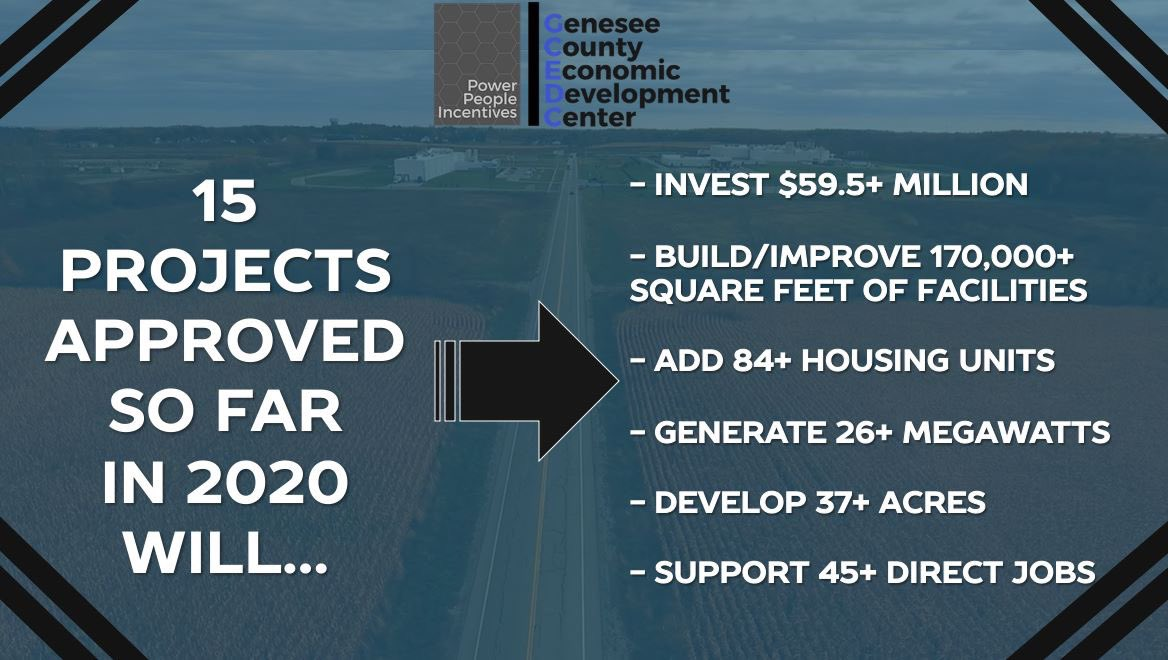 2020 has been filled with uncertainty but that hasn't slowed us down!