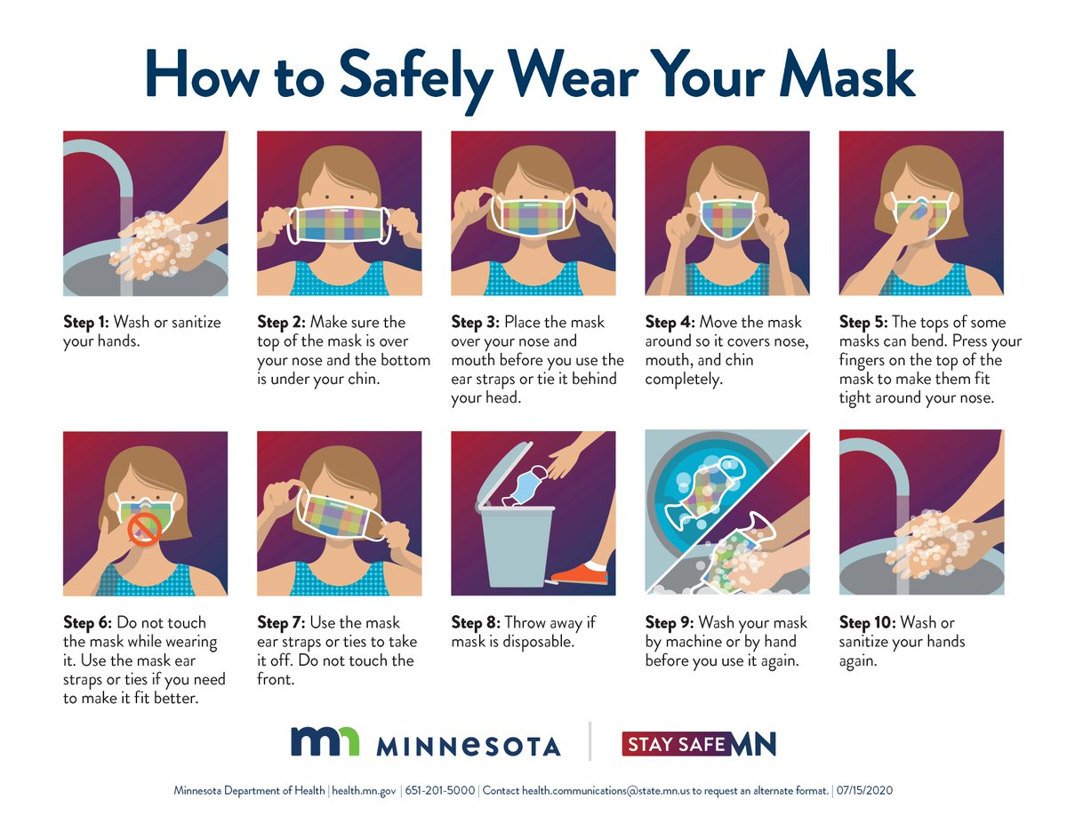 Wearing a mask properly can help slow the spread of COVID-19. Follow these steps to help protect yourself and others. #MaskUpMN #StaySafeMN