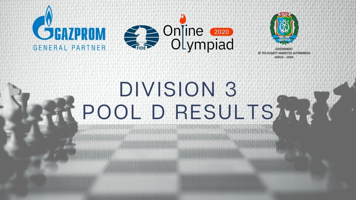 test Twitter Media - FIDE Online #ChessOlympiad Division 3 Pool D Round 1 Results: Denmark - Tunisia 5½:½ Mozambique - Jamaica 1½:4½ Chile - Mauritania 6:0 Venezuela - Puerto Rico 5:1 Bolivia - Uruguay 3½:2½  Bolivia saved two dead lost endgames on Boards 1 & 4 to win the match of the round. https://t.co/eYV4RJsZ2T