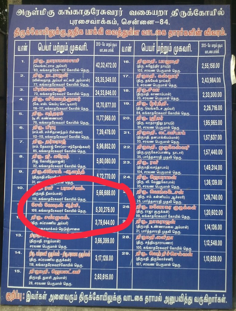 """A Siva temple land, right next to the temple, given to Salvation Army Church which """"enjoys"""" it rent free .. Thanks to shameless HRCE officials who control this Sri Gangadareswar Temple in Chennai. This is how TN govt openly helps Xtians at the cost of Hindus @Swamy39 @BJP4India"""