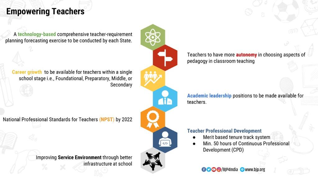 Empowering teachers is an aspect that National Education Policy focuses on, allowing the individual to develop students better.   Teachers, under the new system, will have autonomy in choosing aspects of pedagogy in classroom teaching.
