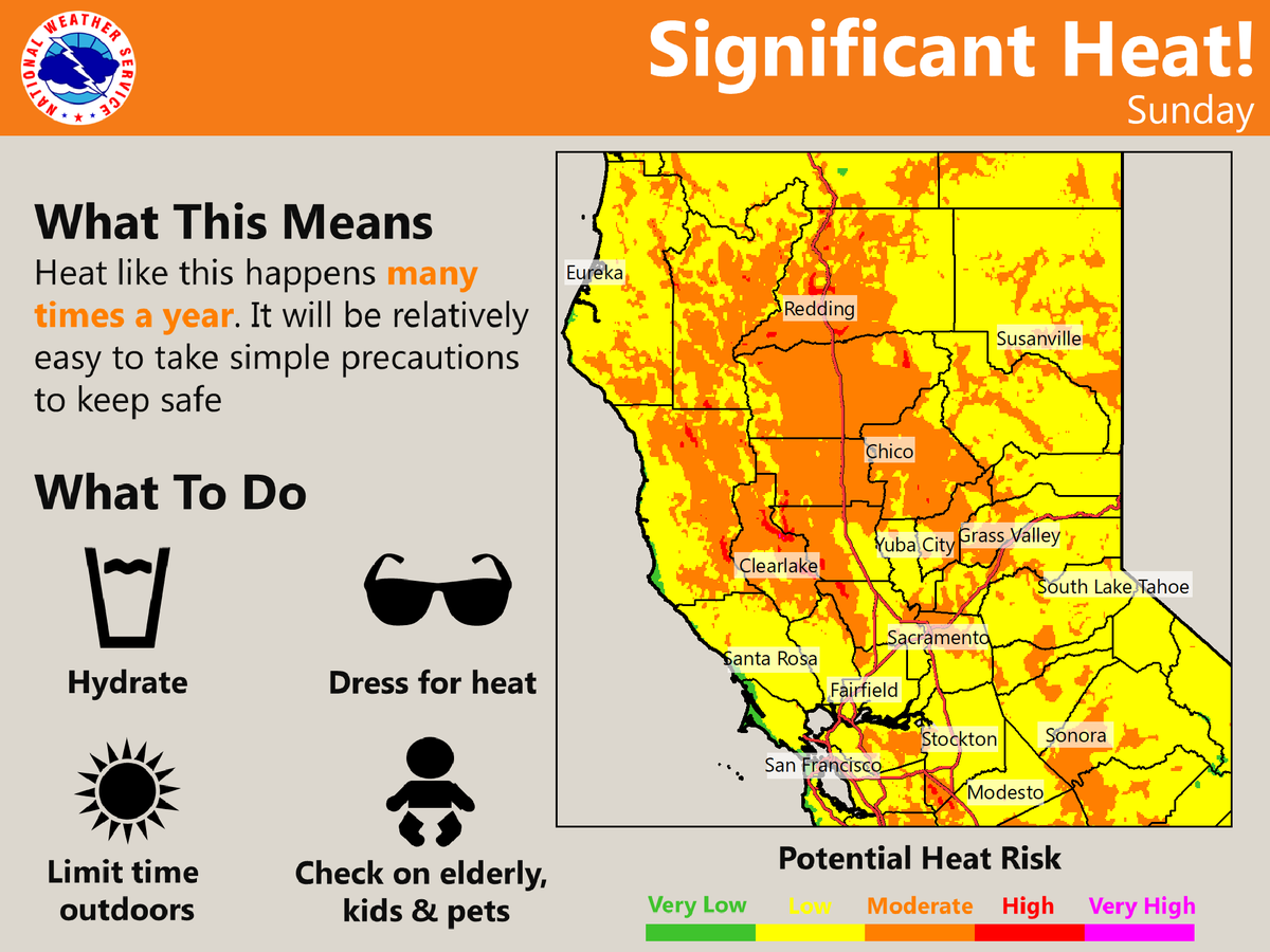 It's going to be hot tomorrow in certain parts of the County! Stay cool with these tips from @NWSSacramento.