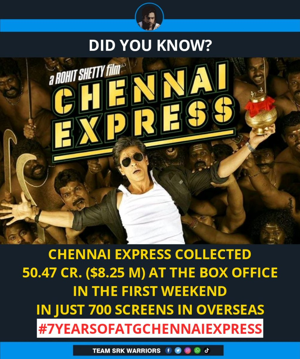 Chennai Express collected Rs 50.47 crores nett ($8.25 million) at the overseas Box Office in the first Weekend Destruction Level- Chennai Express 🔥  #7YearsOfATGChennaiExpress