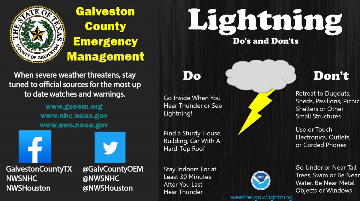 With scattered showers in the area, keep an eye on the sky.  For up to date info on local weather, visit our Galveston County interactive weather map at:  #GalvCoPrepares @GalvCoTx @NWSHouston