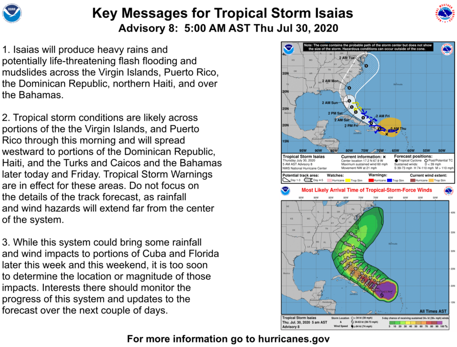 Tropical #Isaias track shifted to the east overnight, which is good news for our area. Anyone that lives in Florida knows, tracks can change a lot, just prep for the