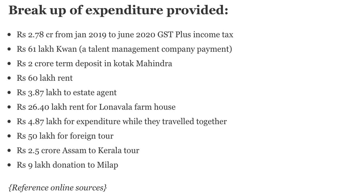 """For someone who from 2018-20 paid nearly Rs 3 crore income tax & GST & donated Rs 1 crore each to Kerala & Nagaland relief funds, it's hard to believe his accountant Sridhar — hired a year ago with other new staff — when he says #SushantSinghRajput hardly had """"any net worth"""""""