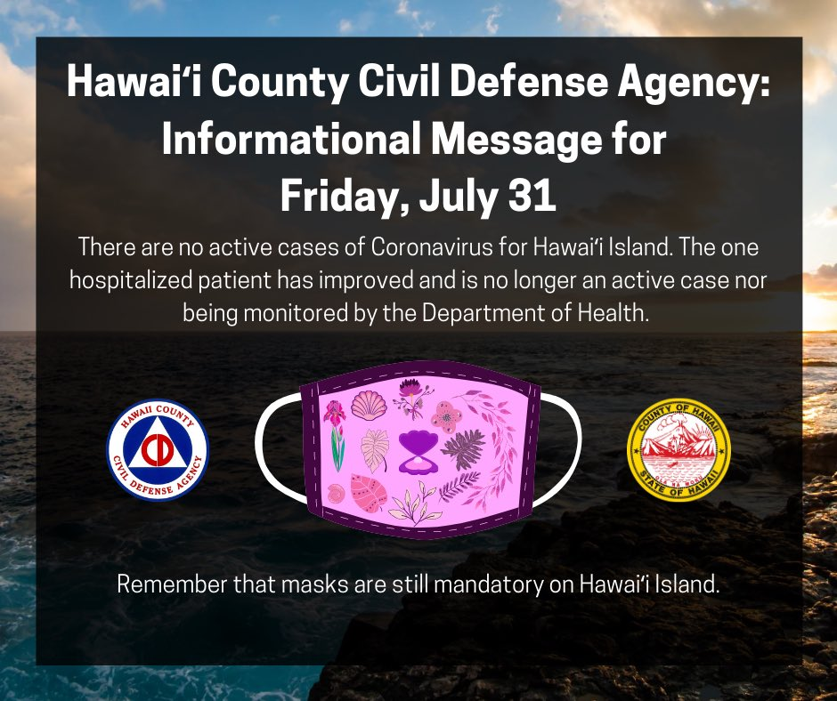 This is a Civil Defense message for Friday, July 31. There are no active cases of Coronavirus for Hawaiʻi Island. The 1 hospitalized patient has improved and is no longer an active case nor being monitored by the @HIgov_Health Read the full message on HCCD's Facebook page!