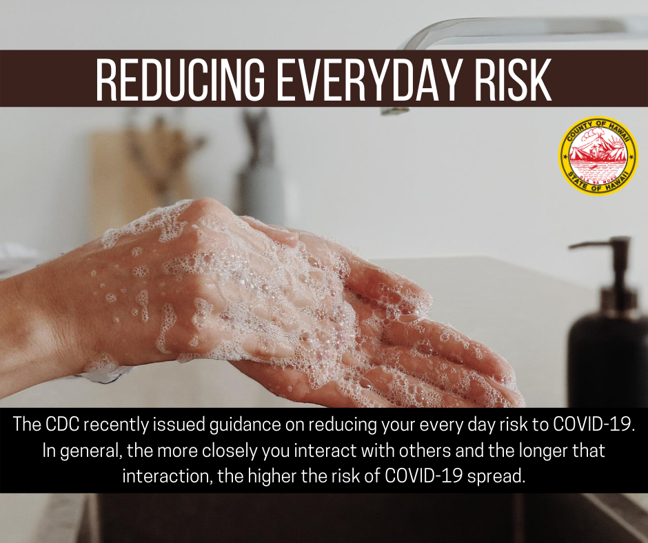 The CDC recently issued guidance on reducing your everyday risk to COVID-19. In general, the more closely you interact with others, and the longer that interaction, the higher the risk of COVID-19 spread. Learn more by clicking on this link: