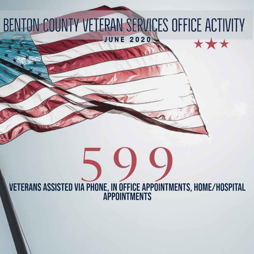 Benton County Veteran Services  served nearly 600 veterans in June.  Especially during #COVID19, we are forever grateful for America's heroes.  Total In-Office Appointments:  88 Total Veterans Assisted Via Phone:  112 Total Incoming Calls:  390 Out of County Veterans Assisted:  9