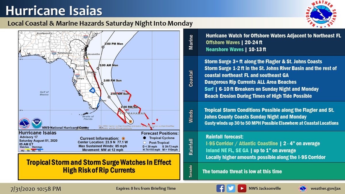 """⚠️ 5 AM 8/1 #Isaias Update  🌀 Tropical Storm Conditions along w/ Storm Surge of 3 ft-plus along Flagler & St. Johns Coasts Sun Night-Mon  🌊 Hurricane Conditions Possible Offshore   🏖 Deadly Rip Currents at Area Beaches  🌧 2-4"""" of Rain along I-95 Corridor #flwx #gawx @JaxReady"""