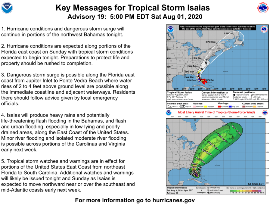 Here are the 5pm Key Messages on #Isaias. Hurricane conditions are still expected along portions of the Florida east coast on Sunday.  Go to  for detailed local information.  The latest advisory is at