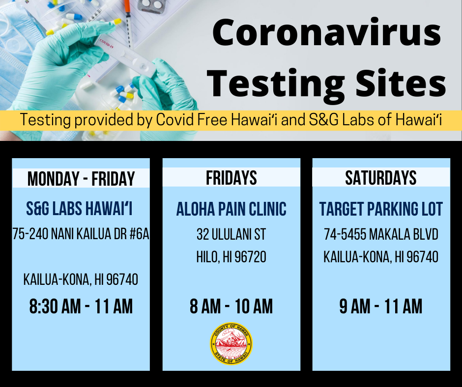 Here are four Covid-19 testing sites that are open to the public. Mahalo to Covid Free Hawaiʻi, S&G Labs of Hawaiʻi, Aliʻi Health Center, and Premier Medical Group for providing the service! Mahalo to the County Task Force and Hawaiʻi National Gaurd for helping!