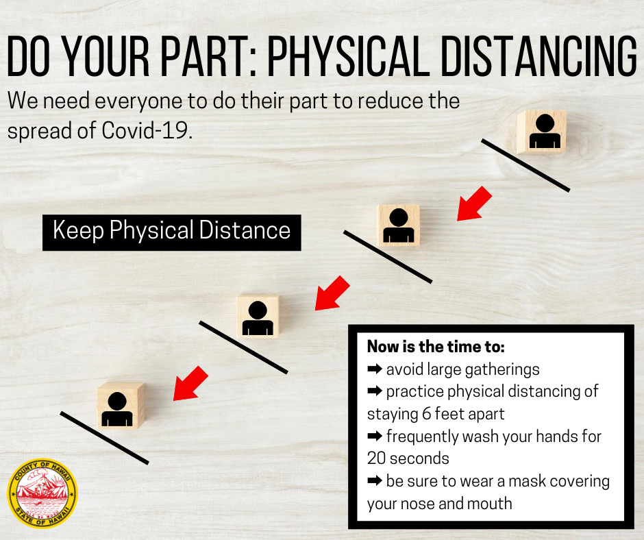 We need everyone to do their part to reduce the spread of Covid. Now is the time to avoid large gatherings, practice physical distancing of staying 6 feet apart, frequently wash your hands for 20 seconds, and to wear a mask covering your nose and mouth. #hawaiicovid19 #doyourpart