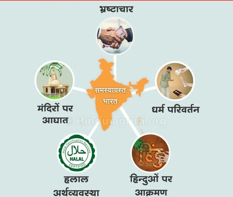 #Unite_For_Hindu_Rashtra #SundayMorning  As the scope and reach of the Samiti widened, a not for profit trust was established to oversee the activities. A. Education on Dharma B. Awakening of Dharma C. Protection of Dharma D. Protection of the Nation E. Uniting Hindus