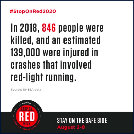#ByTheNumbers: In 2018, 846 people died in red-light running crashes. It's National Stop on Red Week. Spread the word with #StopOnRed2020. #StayOnTheSafeSide @AlertTodayFL @SaferRoadsUSA