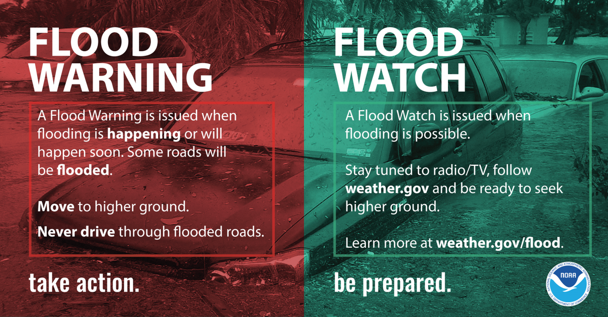 Anywhere it rains, it can flood. Learn these #FloodSafety terms:  ⚠️ Warning means TAKE ACTION ⚠️ Watch means BE PREPARED  Learn what to do before, during & after a flood by visiting: