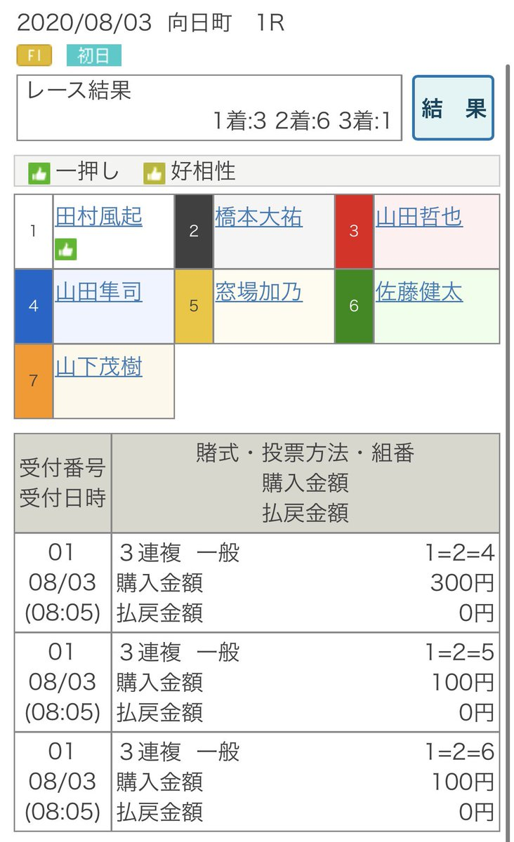 田村響華の8月3日のツイッター画像