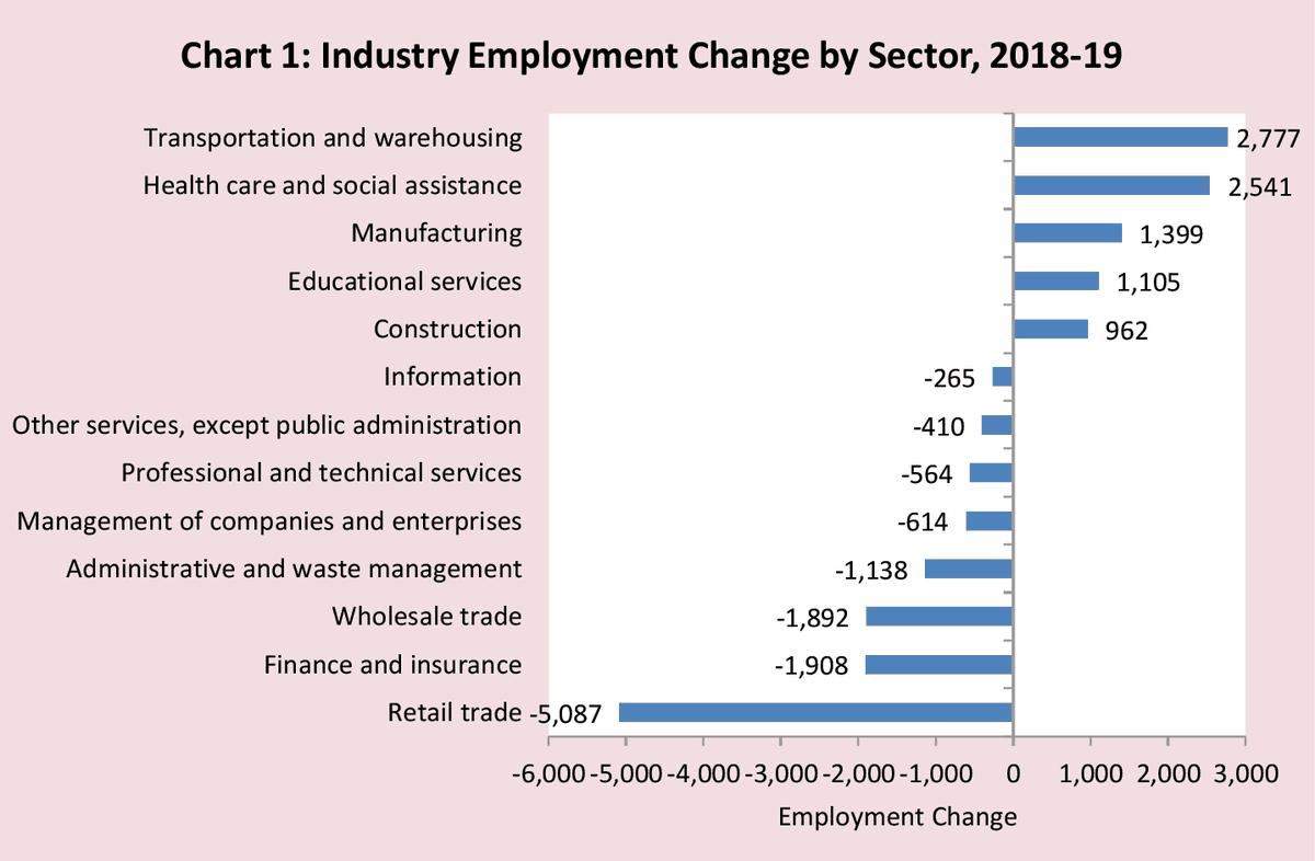 August 2020 Connecticut Economic Digest featured article.