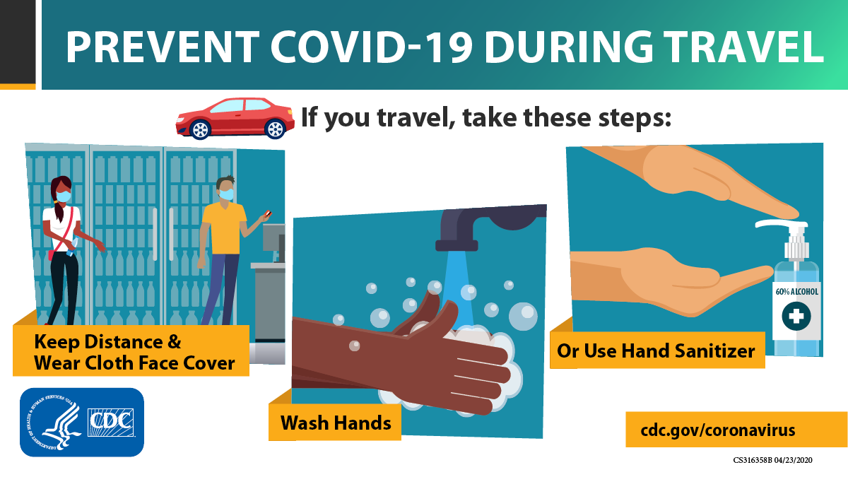 If you must travel, protect yourself and others from #COVID19.  ➡️Wash your hands often ➡️Keep 6 feet between yourself and others ➡️Wear a mask ➡️Avoid touching your eyes, nose or mouth.