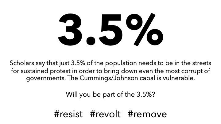 I'm in, are you?  #ThreePointFivePercent
