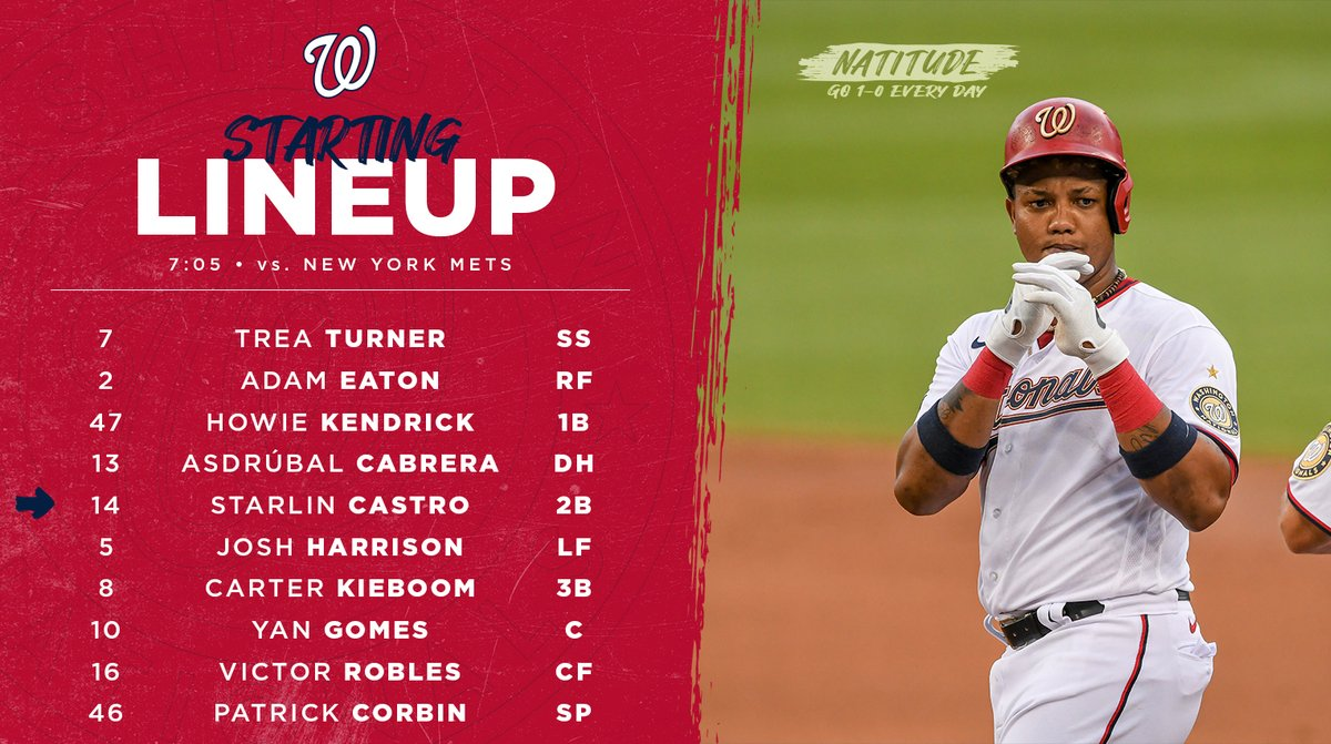 Looking to stay undefeated in August.  #NATITUDE