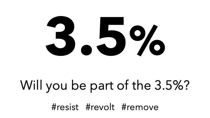 🙂✊🌹🇪🇺 #resist #revolt #remove