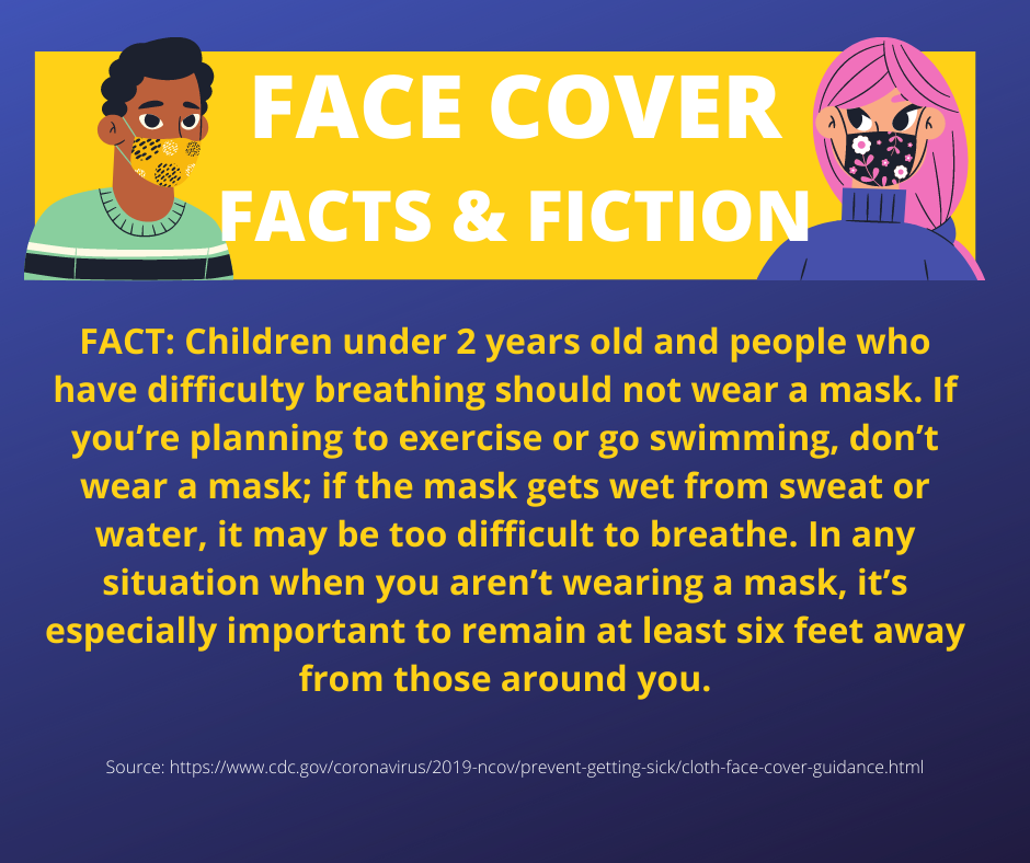 Today's face cover fact is about who and when you shouldn't wear a mask.
