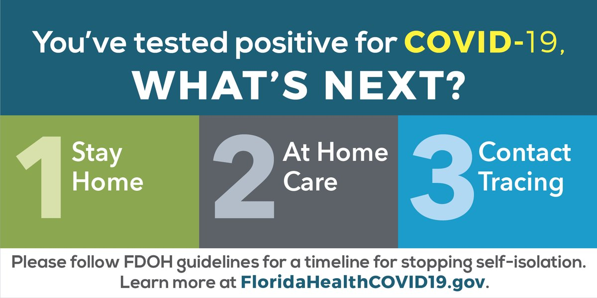 If you've tested positive for COVID-19, what's next?  ▪️ Stay home. ▪️ If possible, care for yourself at home. ▪️ The Florida Dept. of Health may reach out to you for contact tracing.  Learn more at