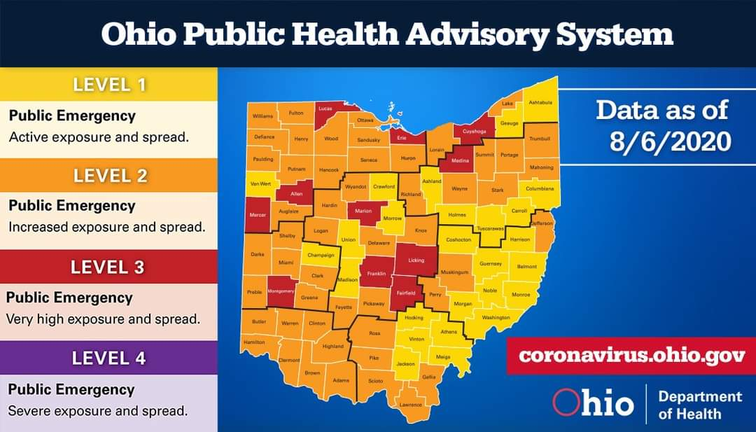 We're Yellow: Today, the Ohio Public Health Alert for Union County was downgraded to a level 1 alert. Per the state data, Union County is now below trigger thresholds in six of the seven indicators over recent weeks.