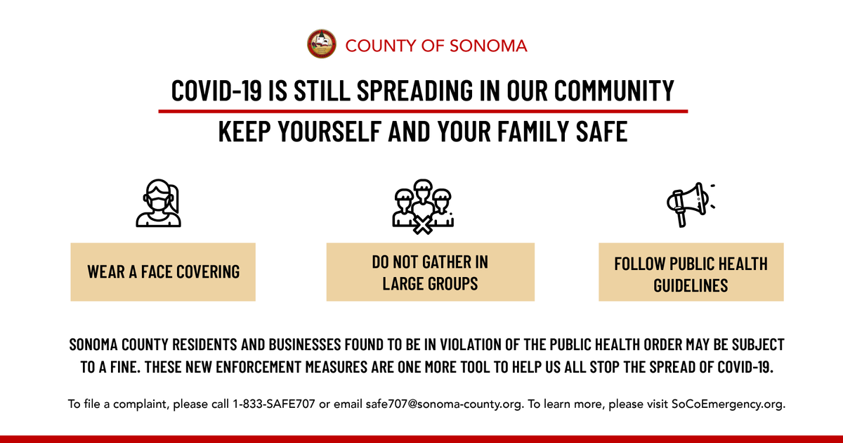 Violating public health orders leads to more COVID-19 cases. Residents & businesses found in violation of the public health order may be subject to a fine. For more info, visit . To file a complaint, call 1-833-SAFE707 or email safe707@sonoma-county.org.
