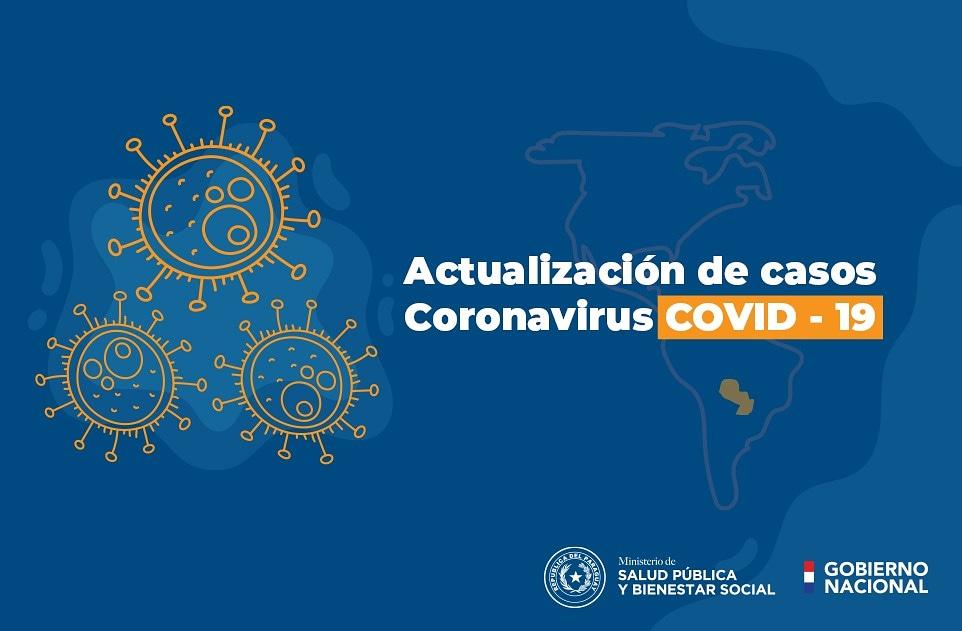 Informe #COVID19 | 6 de agosto:   📍Procesamos 1455 muestras, 315 positivos: 125 contactos, 2 del exterior y 188 sin nexo, todos en aislamiento.  📍Lamentamos informar 5 fallecidos.  📍66 internados, 23 en UTI.  📍135 recuperados, sumando así 4974.  📍Total de confirmados: 6375.