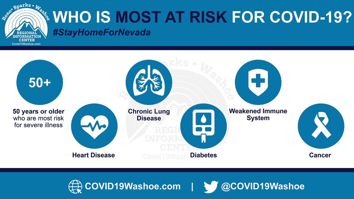 Who is at most risk for COVID-19?  It could be your mom, dad, brother, grandma or friend.  Social distancing and wearing face coverings not only benefits you, it shows the ones that love you most that you love them too.  #LoveIsAnAction