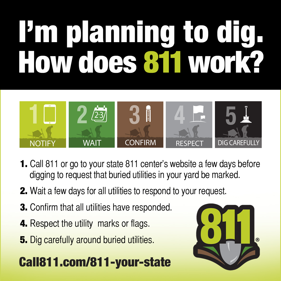 Today is Safe Digging Day or #811Day.   If you're digging into yard projects, don't accidentally knock out your utilities by not calling 8-1-1. Nearly 40% of homeowners don't call 8-1-1 before digging, putting themselves and their community at risk. #CallBeforeYouDig @Call811