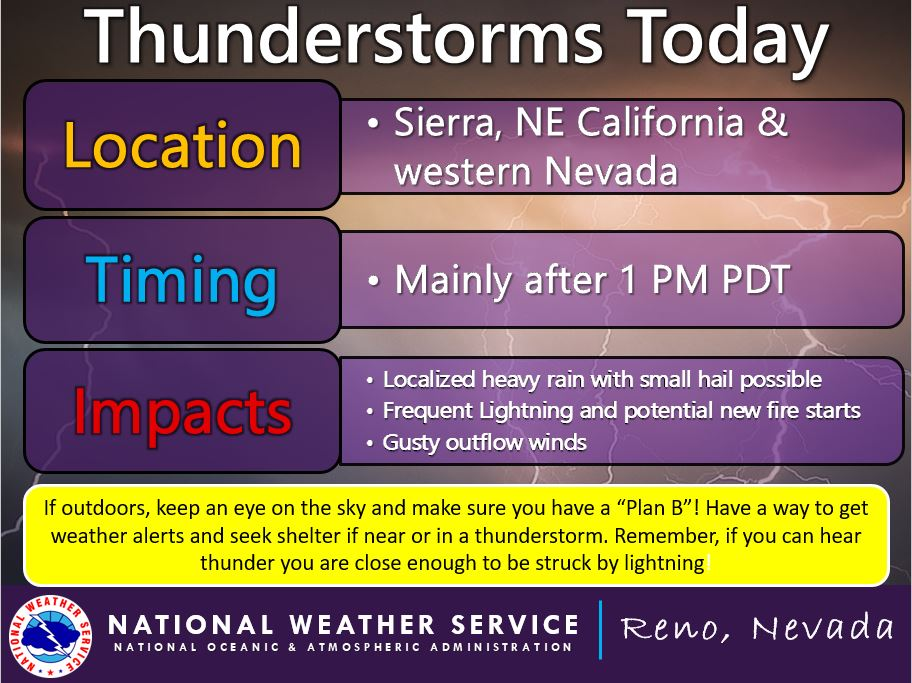 Expect t-storms to develop mainly after 1 PM PDT near the Sierra, northeast CA and eastward moving into western NV, especially on Tuesday. Expect gusty winds, brief heavy rain fall with localized flash flooding especially near recent wildfire burn scars, and dangerous lightning.
