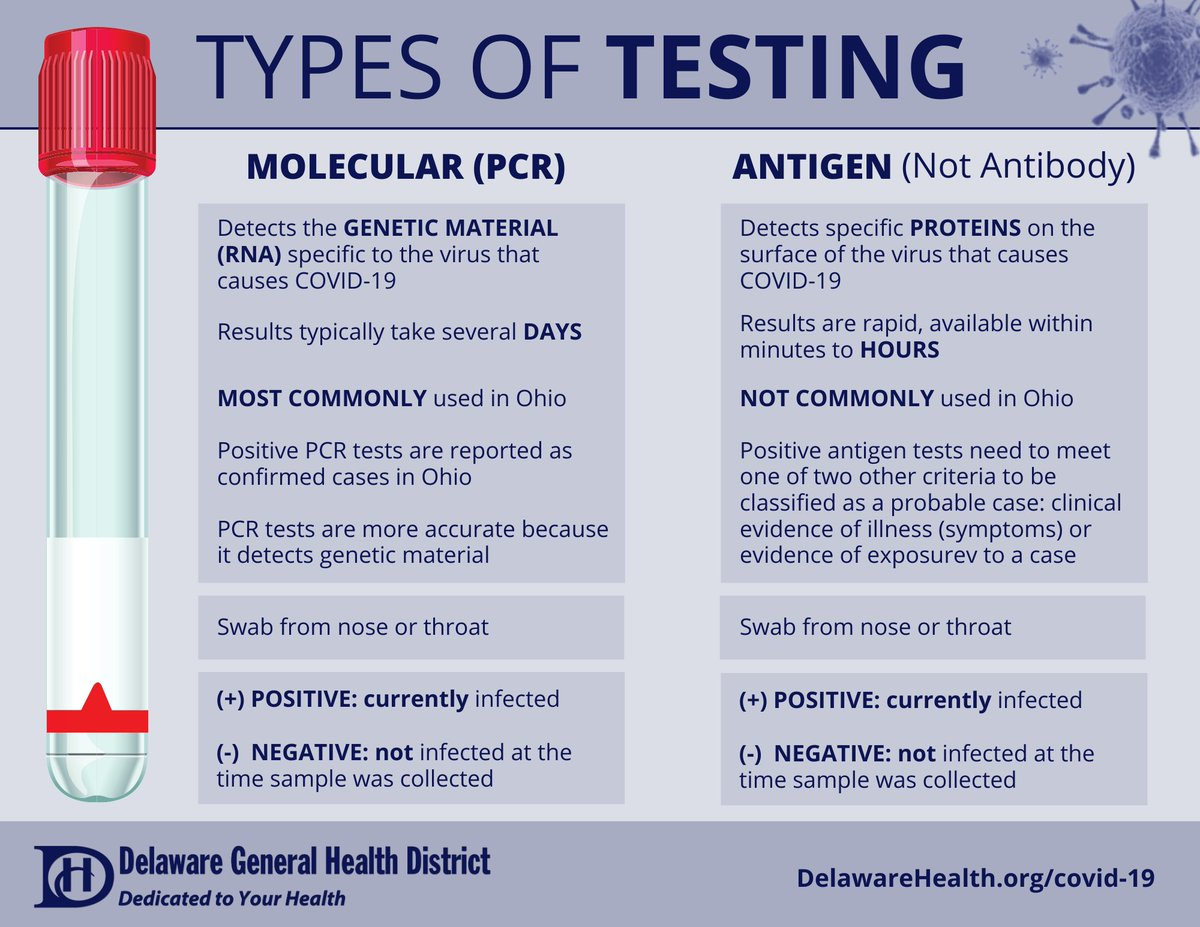 Over the recent days, you've probably heard a lot about #COVID19 testing. So what is the difference between the two tests that detect current infection? Here is a breakdown between PCR and Antigen (not to be confused with antibody testing that detects past infection).