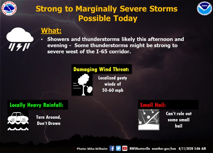 Showers and thunderstorms are likely this afternoon and evening. Some storms could be strong to marginally severe west of the I-65 corridor. The main threats with the strongest storms would be damaging wind gusts of 50 to 60 mph, locally heavy rainfall, and small hail.