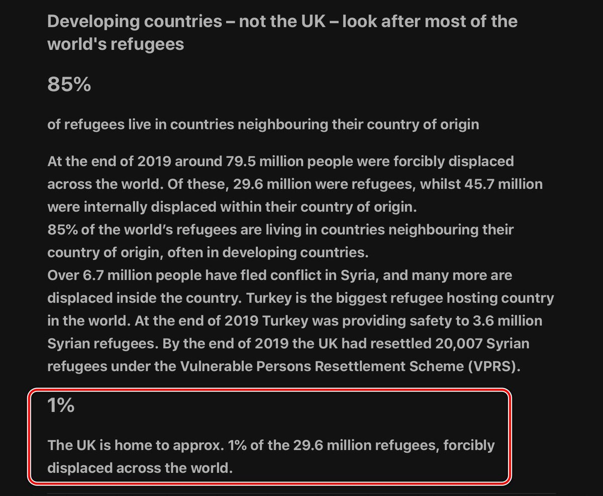 According to The Refugee Council UK:  UK is home to approx 1% of 29.6m refugees (that's 3,000,000 refugees)  A European Regulation allows a country such as the UK to return an adult asylum seeker to the first European Country they reached.  What's so difficult @pritipatel ???
