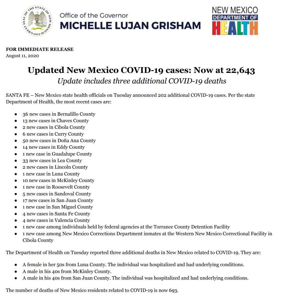 Today's #COVID19 update:  - 202 new COVID-19 cases, totaling 22,643 cases statewide  - Three additional deaths, totaling 693 deaths statewide  - 134 individuals currently hospitalized with COVID-19  Mask up. Avoid groups. #ProtectNM  More info here: