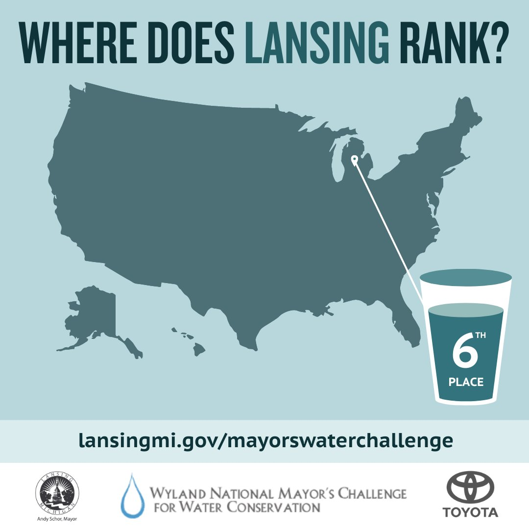 WATER REPORT: Currently, Lansing is in sixth place for its population category in the @WylandORG Mayor's Water Challenge.   Let's keep it up and continue to take the pledge to conserve our water!  More info: .  Take the pledge: .