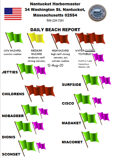 All beaches are open, but swimming remains closed at Children's beach.  Be careful in the water as the jellyfish remain near shore at all beaches.  #staysafe #guardingnantucket #nantucketsummer