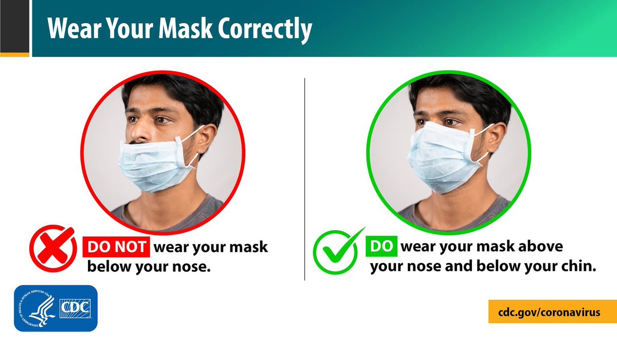 😷 When you're in public, wear a mask that covers your nose AND mouth to help protect others and slow the spread of COVID-19.🦠 Learn how to wear your mask correctly. .