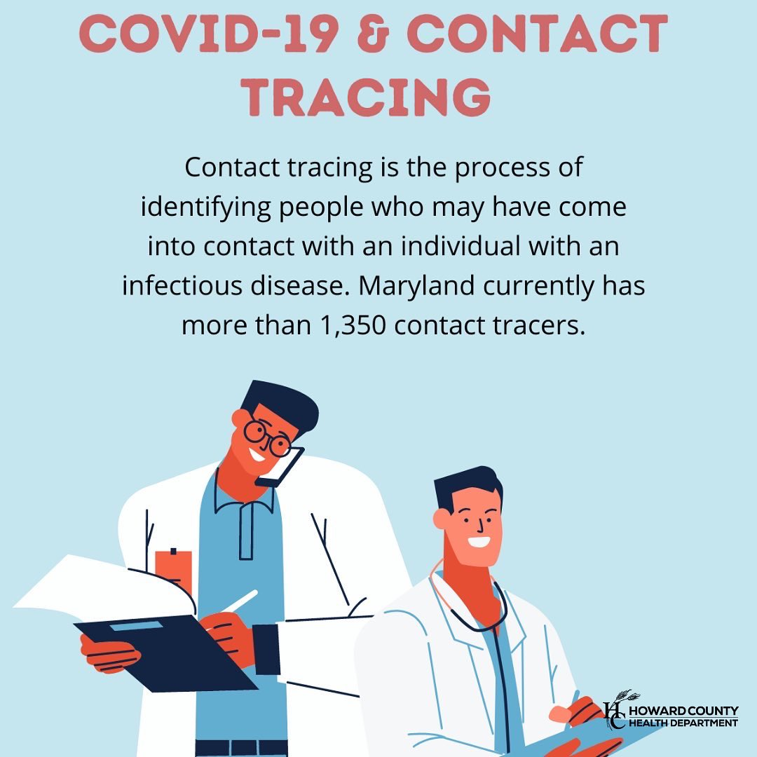 Don't be fooled! A contact tracer will NEVER ask for your SSN, financial info, bank account, photos, videos, passwords, or payment. And they will never reveal your identity. Their only job is to track the spread of COVID-19 and help you understand what to do if you were exposed.