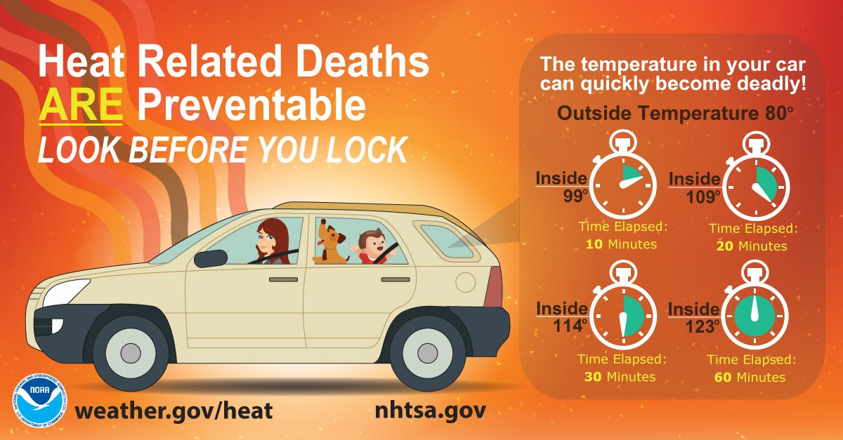 Do not leave children or pets in hot vehicles for any amount of time. Cracked windows do not provide adequate ventilation. If you see a child or pet left in an unattended vehicle, please call 911.