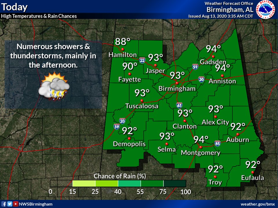 Numerous showers and storms can be expected again today, mainly during the afternoon. As we've seen the past several days, some of those could pack a punch with gusty winds and hail. Typical summertime hot and humid conditions will also continue. #alwx