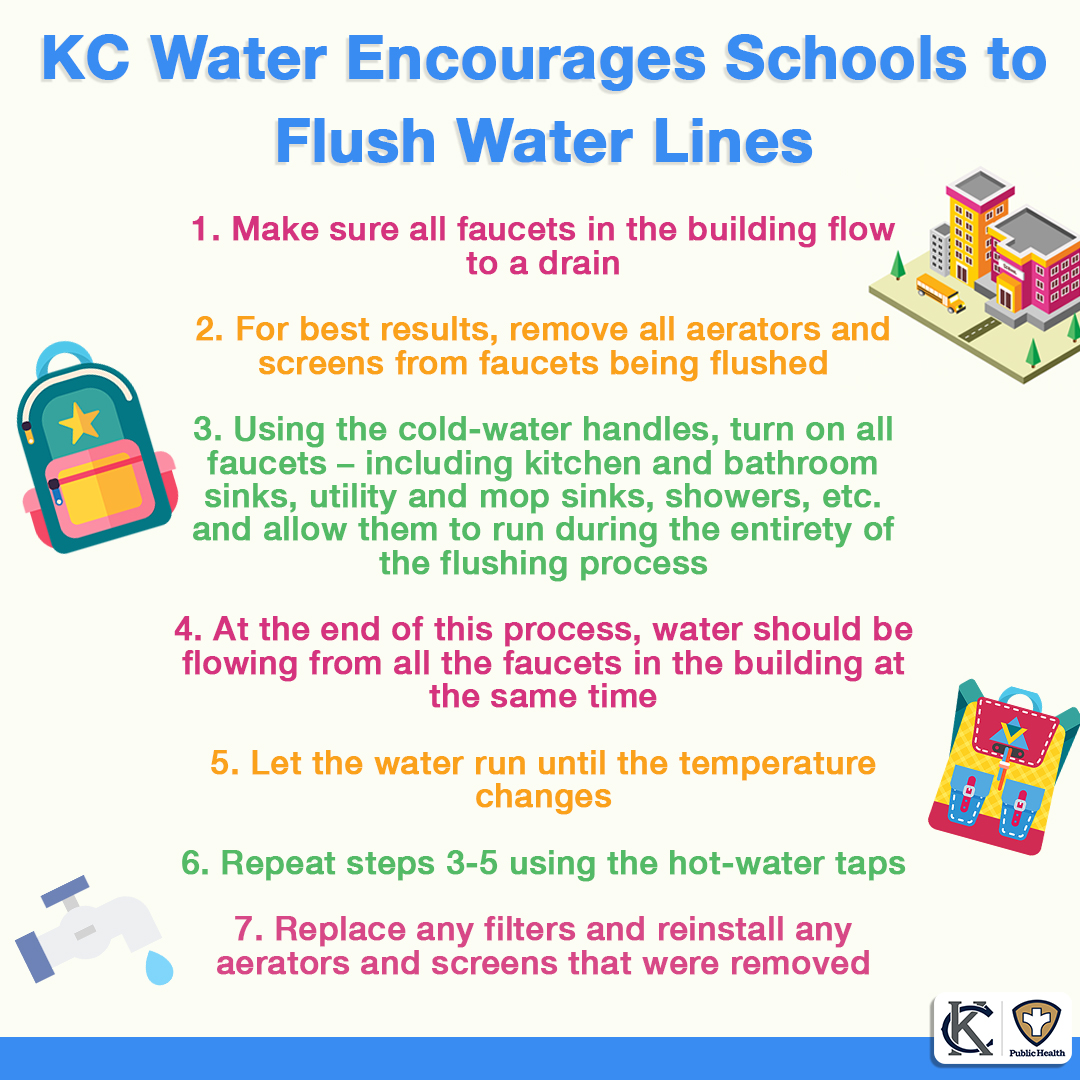 Don't forget to flush those water lines!  If your school, business or home has been sitting empty for several months, it's important to replace all the water inside building piping with fresh water.