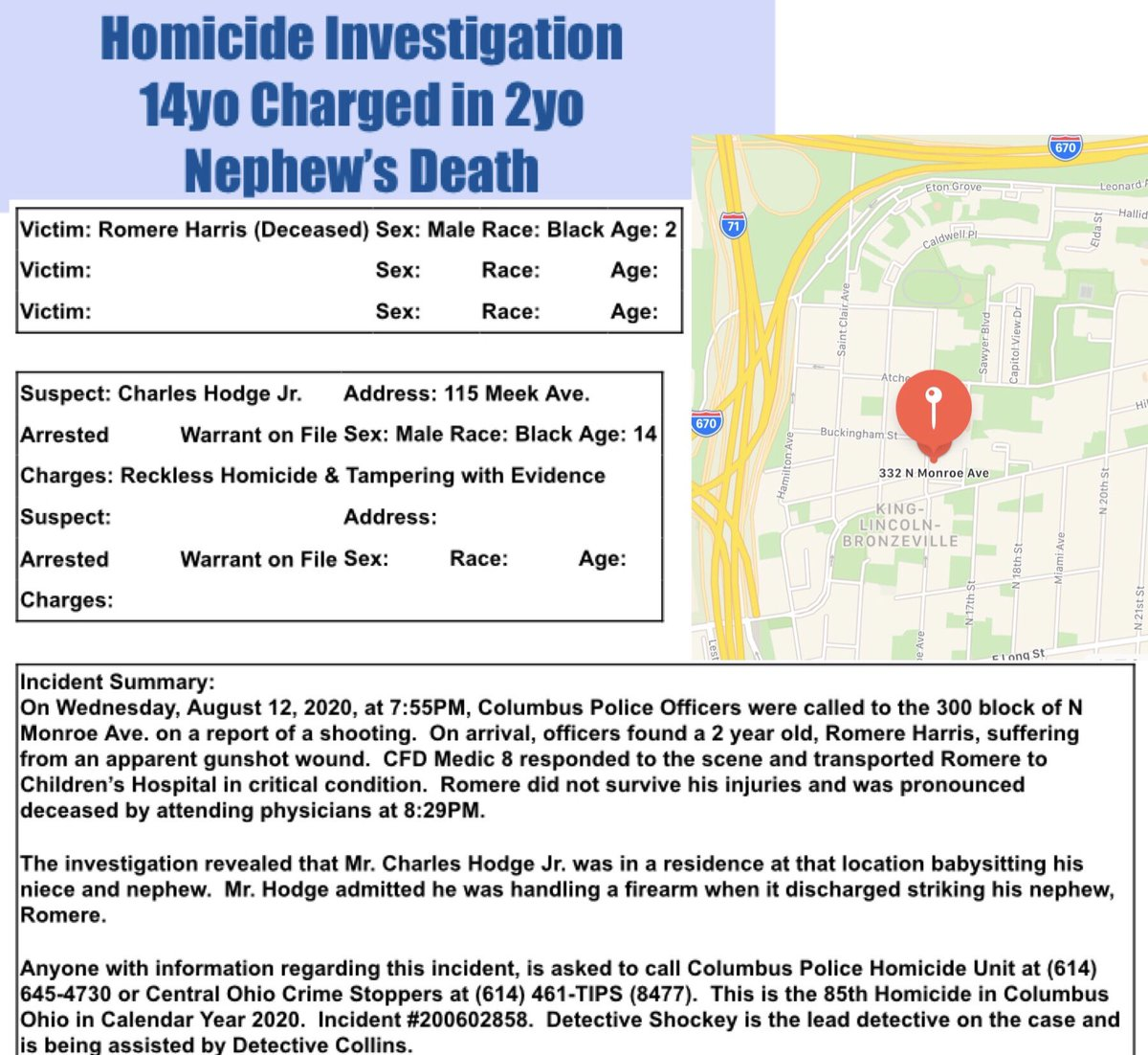 HOMICIDE INVESTIGATION:  8/12/20@7:55pm-CPD called to 300 block of N. Monroe Ave. on a shooting.  2yo Romere Harris suffered a fatal gunshot wound.   14yo uncle was babysitting his niece & nephew-admitted he handled a gun when it discharged striking his nephew.   CPD:614-645-4730