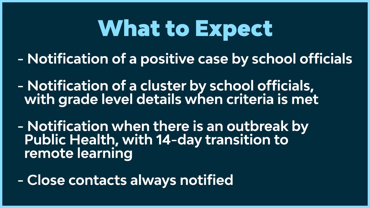 If there are new COVID positive cases identified in a new part of a school, like a new grade, school officials with notify their community. The level of detail released will be dependent upon how large the grade is and how much contact the individual had with others. (5/5)
